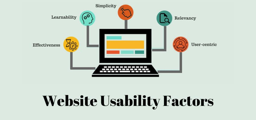 Website Usability Factors