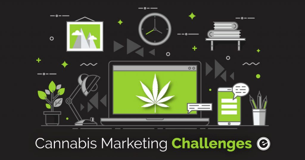 Cannabis Marketing & Advertising for Oklahoma Dispensaries