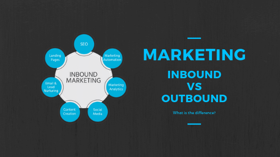 What is the difference between Inbound VS Outbound Marketing?