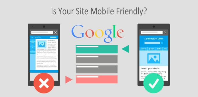 Why the September Mobile First Google Indexing Update is so Important