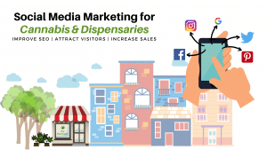 Social Media Marketing for Cannabis & Dispensaries